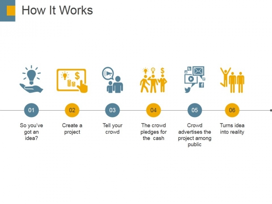 How It Works photo 7